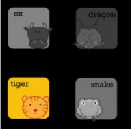 Signe chinois du Tigre : affinités du Tigre