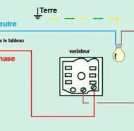 Installer un interrupteur variateur de lumière