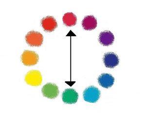 Associer deux couleurs complémentaires