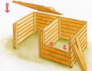 Structure du composteur