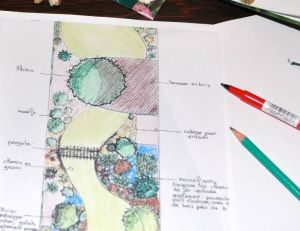 Réaliser un croquis de son jardin© Sarl Art Paysage (44 Varades)