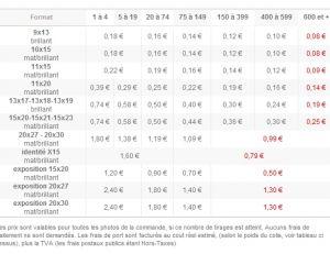 Grille de tarif Photoweb.fr