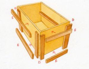 Fabriquer la structure extérieure