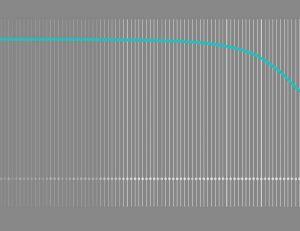 Aperçu général du graphique évolutif de Flowing data -© Flowing data