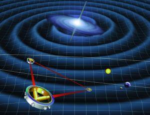 Représentation d'une onde gravitationnelle