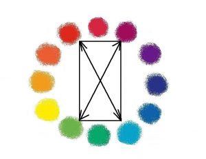 Associer quatre couleurs