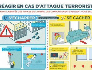 Que faire en cas d'attaque terroriste ? Le gouvernement y va de ses recommandations