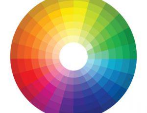 Représentation de la roue chromatique