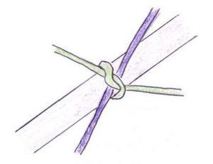 Boucle réalisée à l'aide d'un stylo