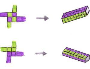 Motifs de scoubidou différents selon la position des fils