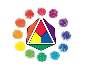 Les couleurs tertiaires