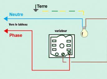 Interrupteur lumiere pas cher for Variateur de lumiere castorama