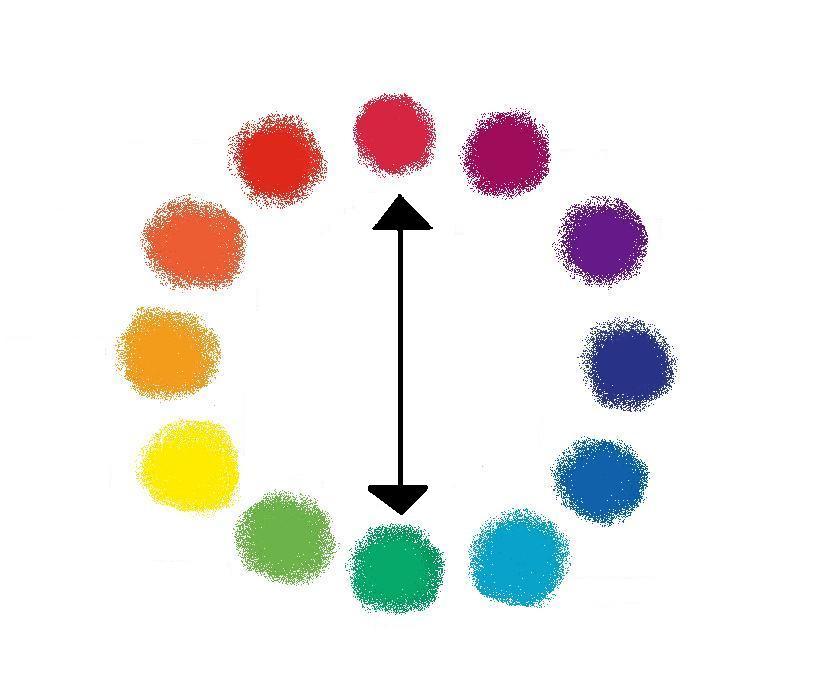Quelles sont les couleurs compl mentaires - Couleur complementaire du jaune ...
