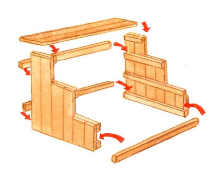 Construire une tag re pots - Construire une etagere bois ...