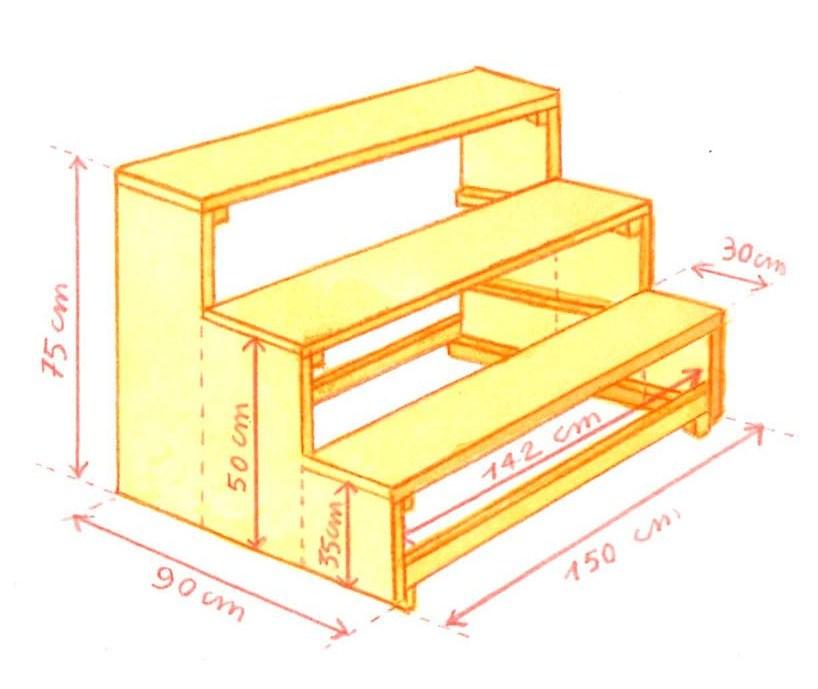 Construire une tag re pots - Fabriquer un escabeau en bois ...