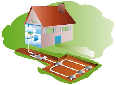 notre dossier choisir une pompe chaleur. Black Bedroom Furniture Sets. Home Design Ideas