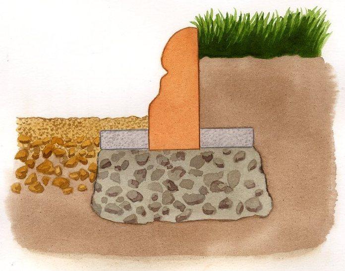 Bordure jardin installer des bordures de jardin for Prix pour scarifier une pelouse