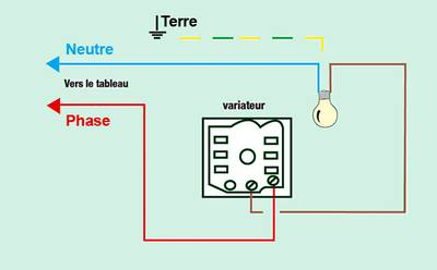 Installer un interrupteur variateur de lumi re - Comment brancher un interrupteur ...