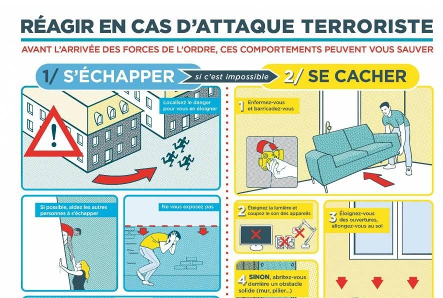 Attaque Terroriste: Les Conseils Pour Bien Réagir En Cas D'attaque Terroriste