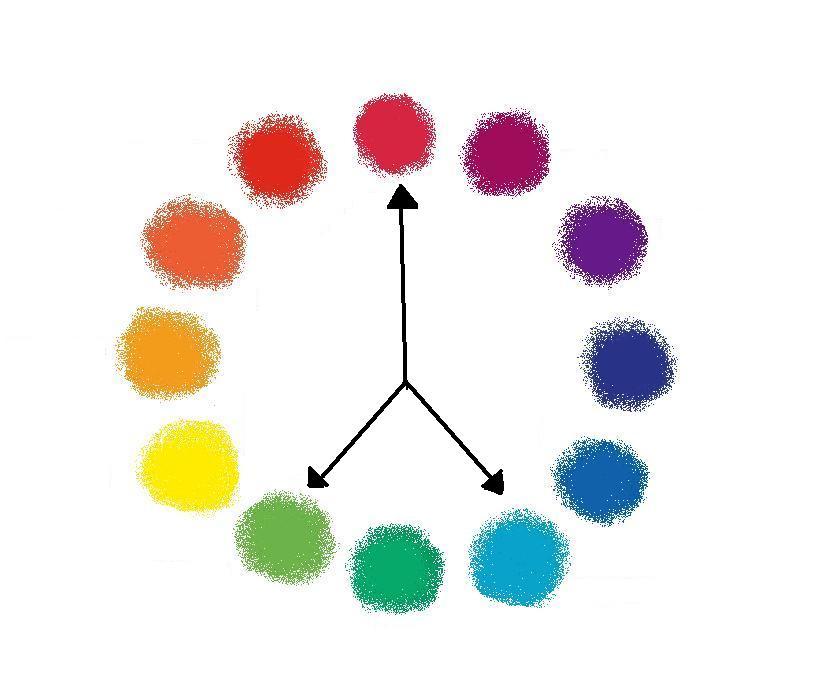 Associer les couleurs conceptions architecturales - Associer les couleurs dans une piece ...