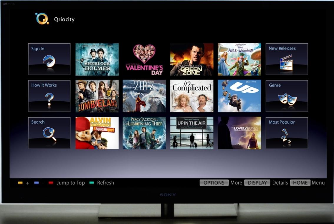 Choisir Sa Tv En Fonction De La Distance comment regarder la vod sur sa tv | pratique.fr